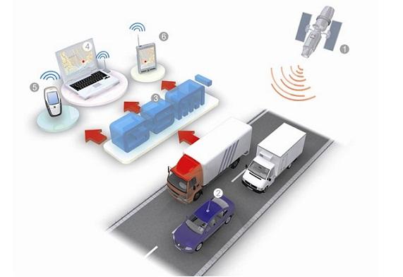 Спутниковый мониторинг транспорта, что это?