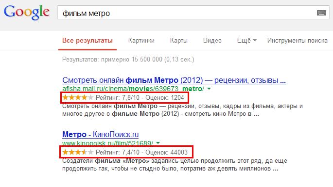 Как сделать звездочки в выдаче гугл - Spbteplichka.ru